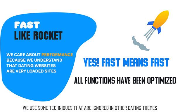 DateBook - Dating WordPress Theme. Fast Performance.