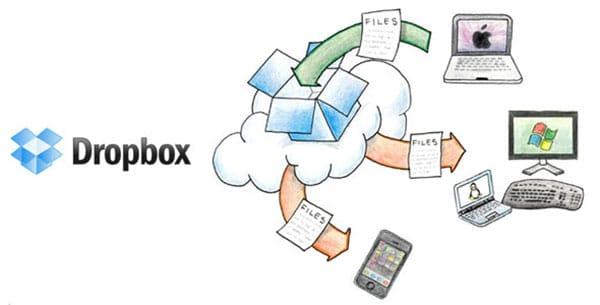 Dropbox, mas de una utilidad