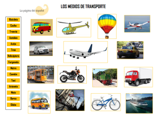 Los medios de transporte en español