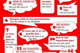 frases de amor para san valentín love phrases in spanish