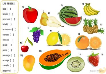 fruit names in spanish