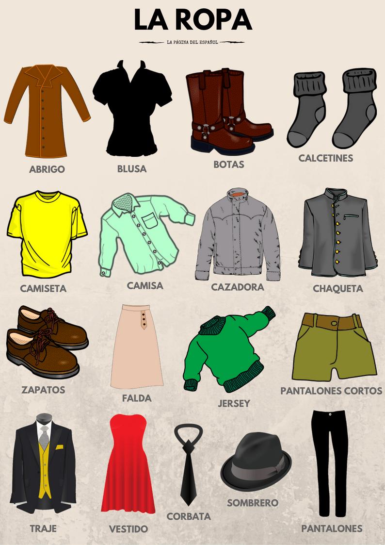 Vocabulario: La ropa