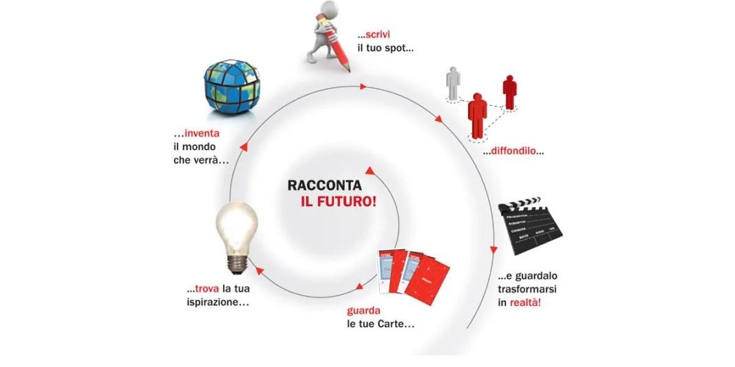Futura Francesca