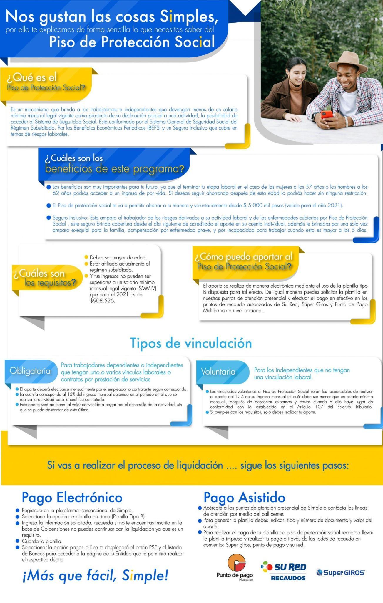 Infografía piso de protección social