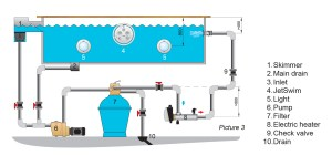 Electric swimming pool heater Compact 318kW