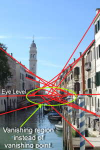 Drawing irregular Venice Canal vanishing points