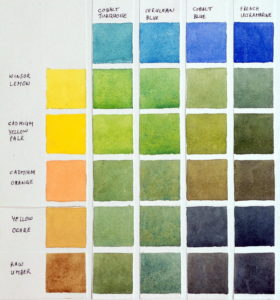 Chart showing how to mix greens with my palette of colors.