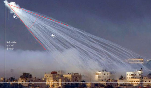 Hypocrite Central U.S Britain and Israel have Used Chemical Weapons within the Last 10 Years