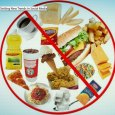 Shun Processed Foods to avoid Blood pH becoming Acidic