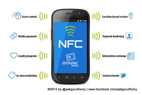 RFID pada gadget dengan fitur NFC