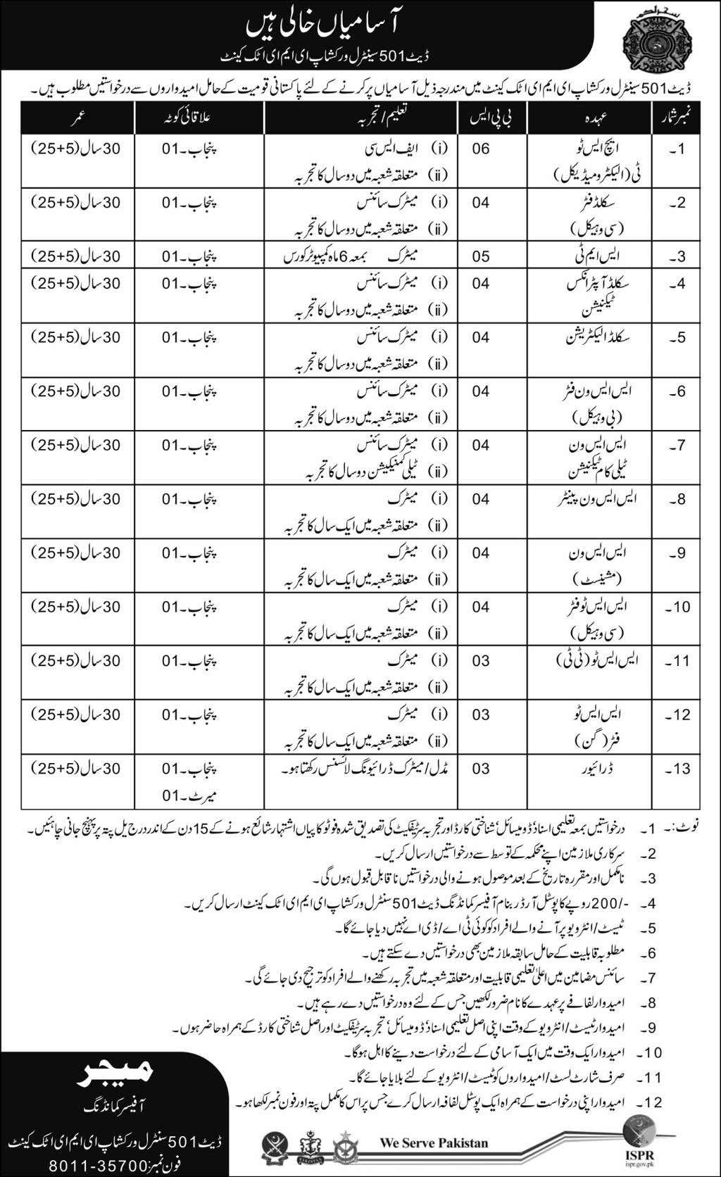 502 Central Workshop EME Attock Jobs 2019 Advertisement