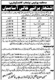 Latest Jobs in Punjab Police 2019 Constabulary Farooqabad