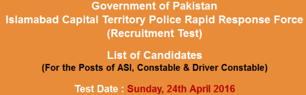 Islamabad Police Rapid Response Force NTS Test Result 2016