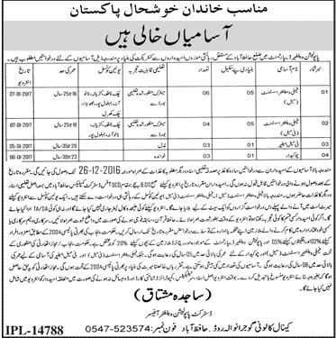 Punjab Population Welfare Department Jobs 2016 Lahore