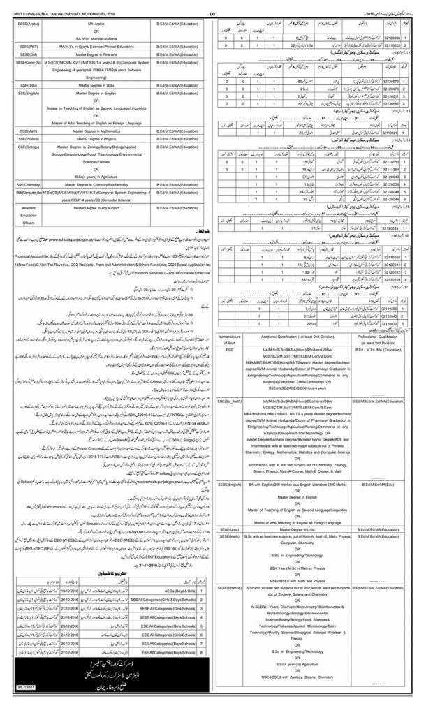 District-Dera-Ghazi-Khan-Educators-Jobs-2016-1-610x1024 Job Application Form Of Pof on big lots, free generic, blank generic, part time, sonic printable,