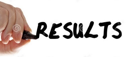 Abbottabad Board 5th Class Result 2019 5th Grade By Name, Roll No Check Online