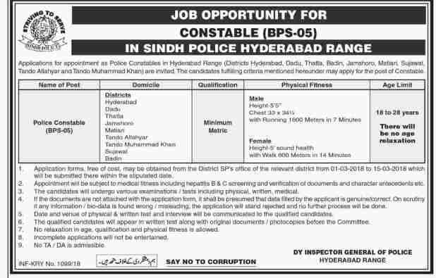 Sindh Police Constable Jobs 2018 Application Form