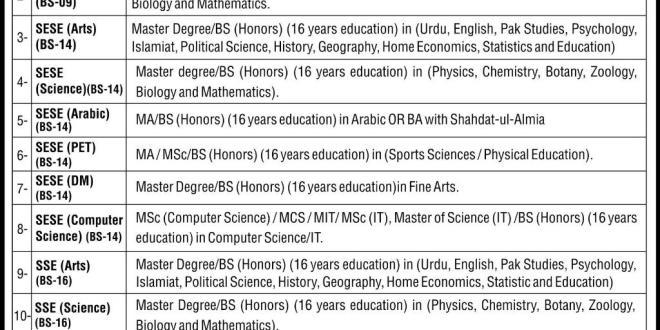 Punjab Educators Jobs 2017 18 Online Registration Process Web Pk