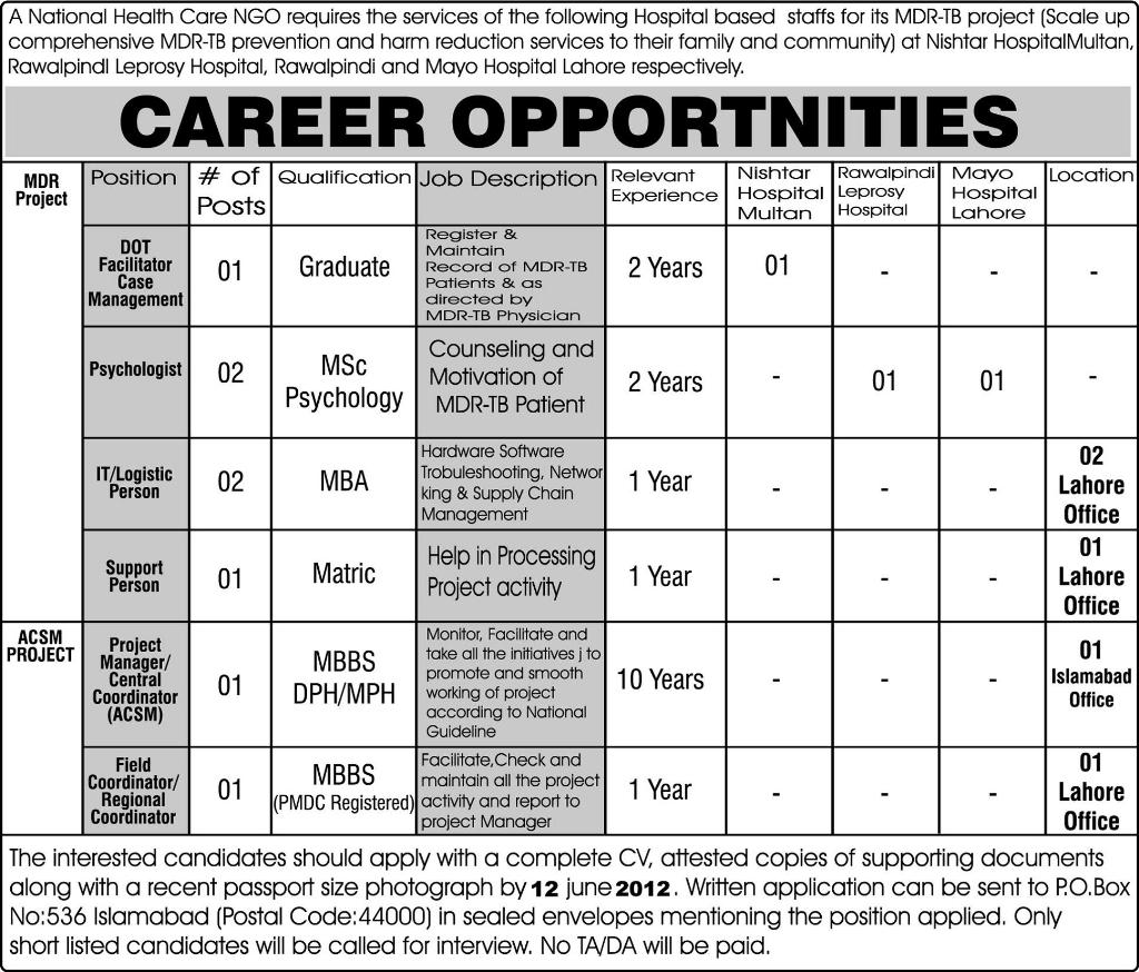 Office Support Staff And Psycologist Required At National Health Care Ngo Jobs In Lahore