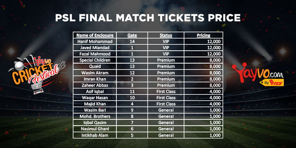 PSL Final Match Tickets Price