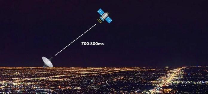 best broadband internet in pakistan