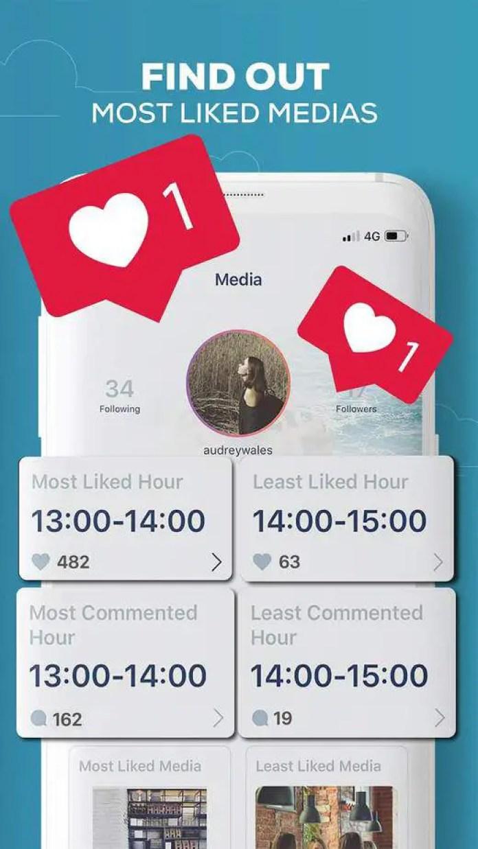instagram stalkers free