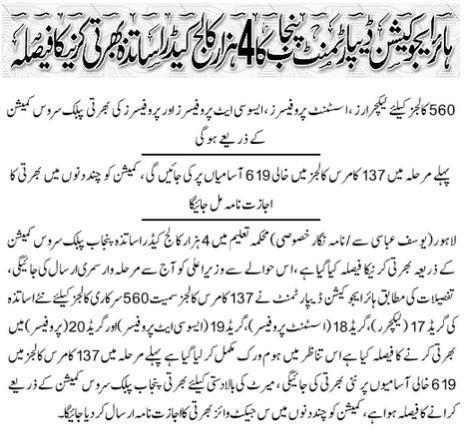 Lecturers Recruitment in Punjab