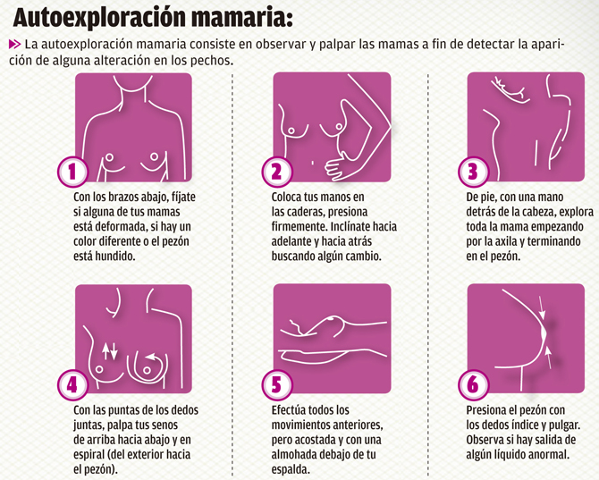 autoexploración mamaria