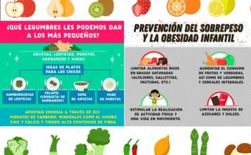 Charlas sobre alimentación saludable para los chicos
