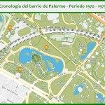 Cronología del barrio de Palermo - Período 1970 - 1975