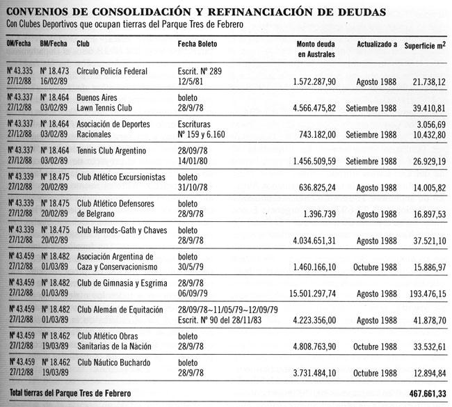 CONVENIOS DE CONSOLIDACIÓN Y REFINANCIACIÓN DE DEUDAS