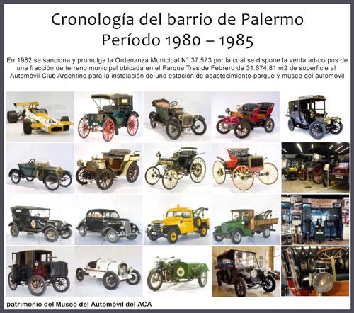 Cronología del barrio de Palermo – Período 1980 – 1985