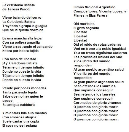 Letras Himno Nacional Argentino / La Celedonia Batista