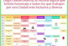 """28 de junio - Festival Digital """"CIUDAD DIVERSA"""""""