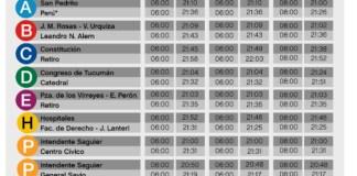 horarios y el recorrido del servicio especial en el subte
