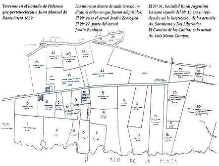 Cronología - terrenos propiedad de Rosas
