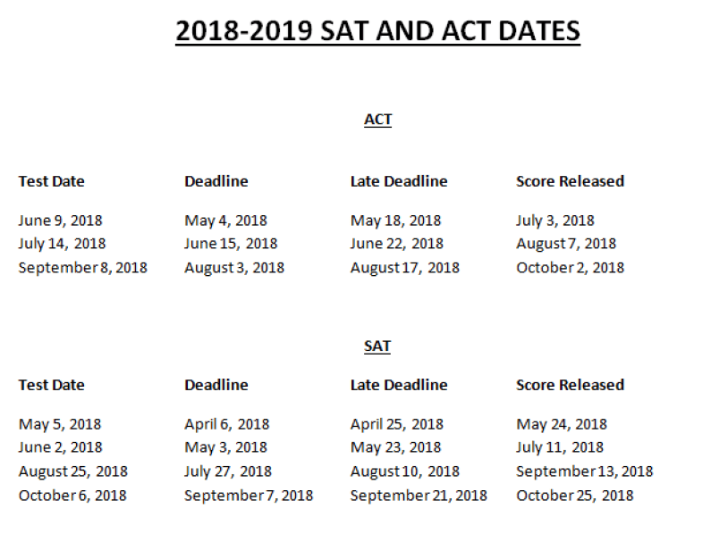 Image result for 2018-2019 act test dates