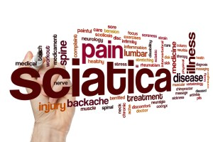 sciatica in words along with symptoms in words