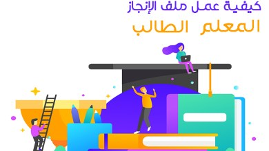 Photo of ملف الانجاز شرح بالتفصيل للمعلم والطالب