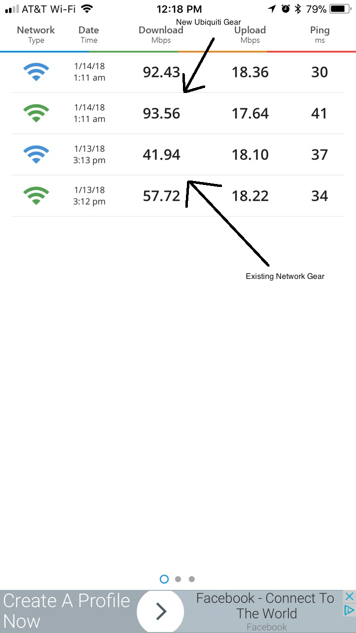 My Deployment Experience with Ubiquiti Networks - Clouds, etc