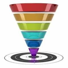 social media conversion funnel