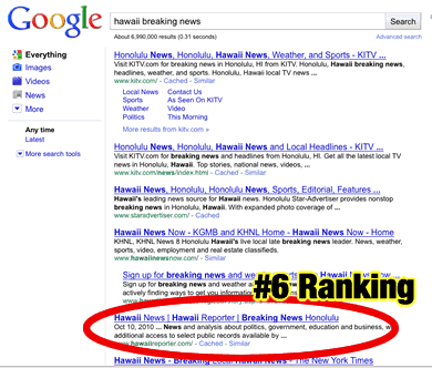 SEO Rankings for Client A
