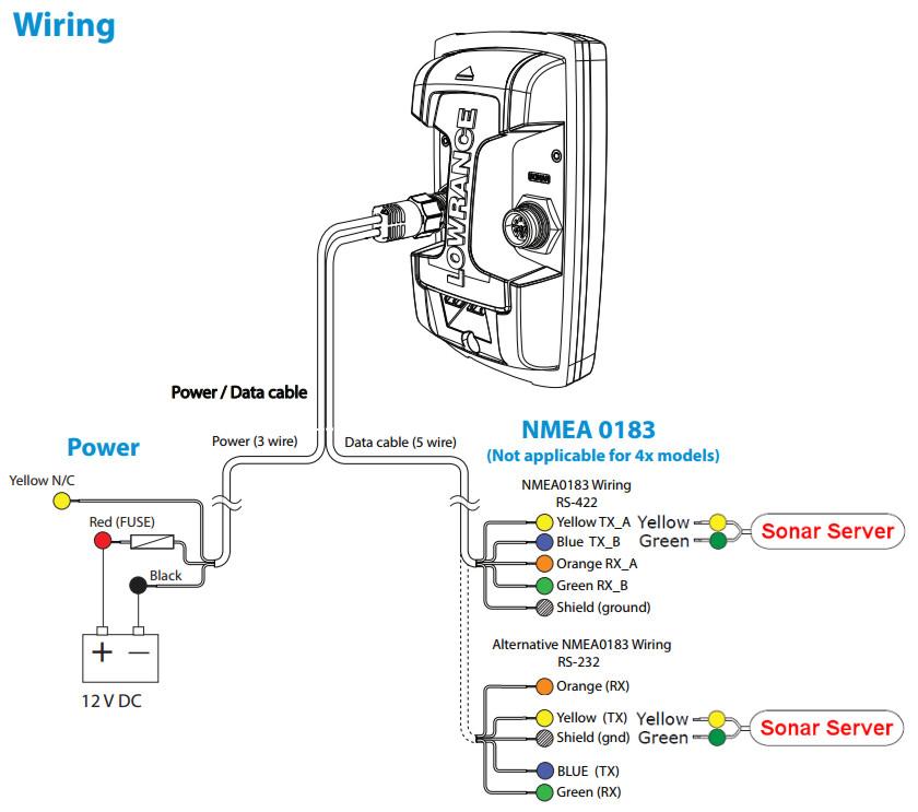 Digital_Yacht_Sonar_Server_Lowrance_Elite4_wiring_diagram_aPanbo?resize=665%2C588&ssl=1 lowrance elite 7 wiring diagram wiring diagram lowrance elite 7 hdi wiring diagram at n-0.co