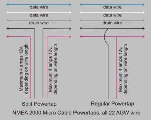 NMEA 2000, power