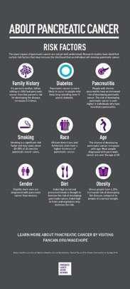 infographic-risk-factors