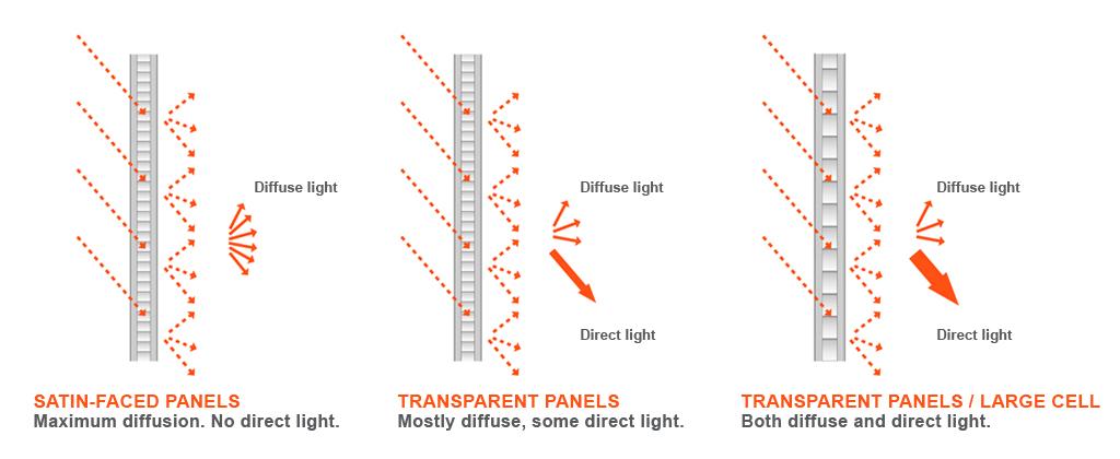 Solar Exterior Wall Light Fixtures