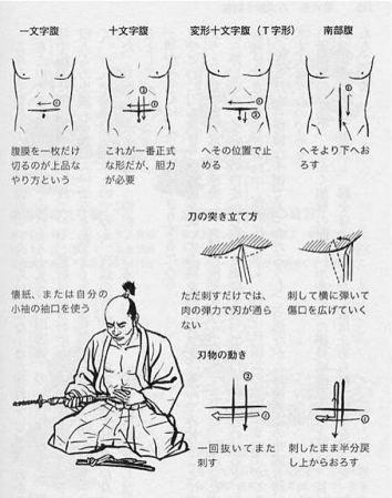 hara-kiri-japan-guide-01
