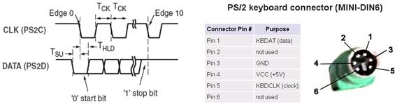 playstation 2 controller to usb wiring diagram playstation ps2 keyboard wiring diagram ps2 image wiring diagram on playstation 2 controller to usb