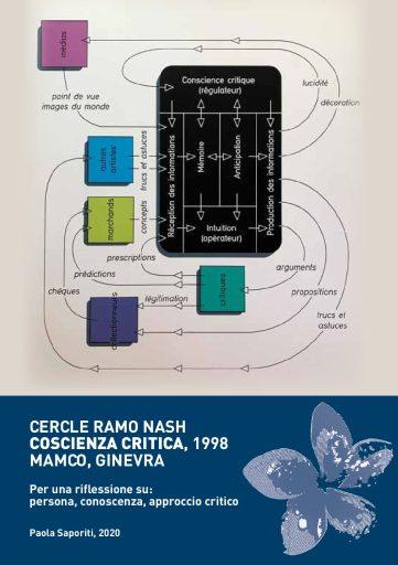 https://i1.wp.com/www.paolasaporiti.com/wp/wp-content/uploads/2020/10/filosofia-e-senso-critico-pdf.jpg?h=512