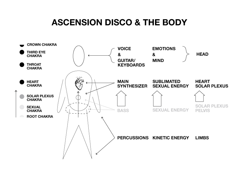 ascensiodiscobody